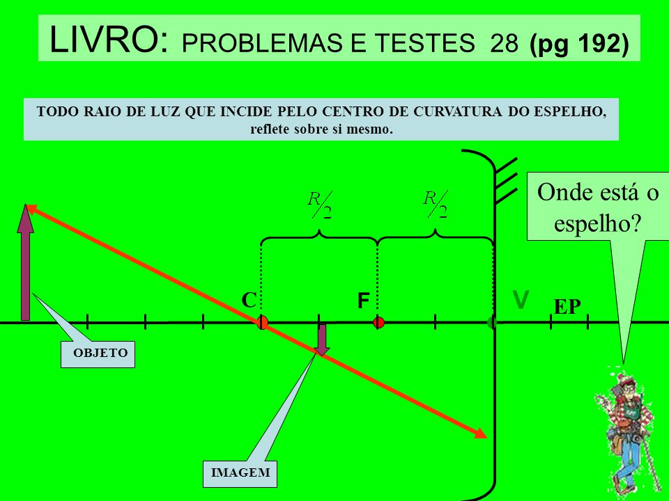 LIVRO: PROBLEMAS E TESTES 28 (pg 192)
