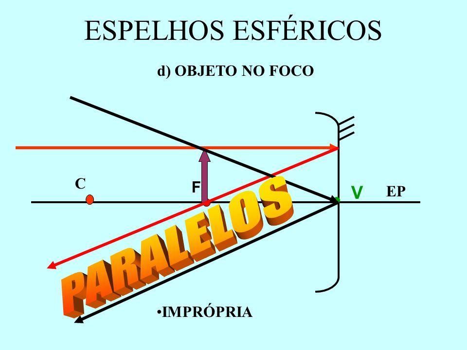ESPELHOS ESFÉRICOS d) OBJETO NO FOCO C F V EP PARALELOS IMPRÓPRIA