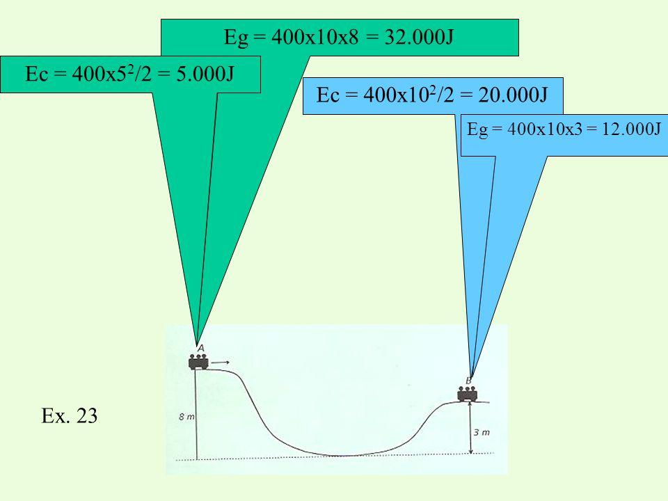 Eg = 400x10x8 = 32.000J Ec = 400x52/2 = 5.000J. Ec = 400x102/2 = 20.000J. Eg = 400x10x3 = 12.000J.