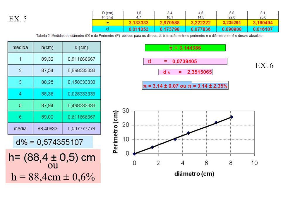 EX. 5 EX. 6 ou h = 88,4cm ± 0,6%