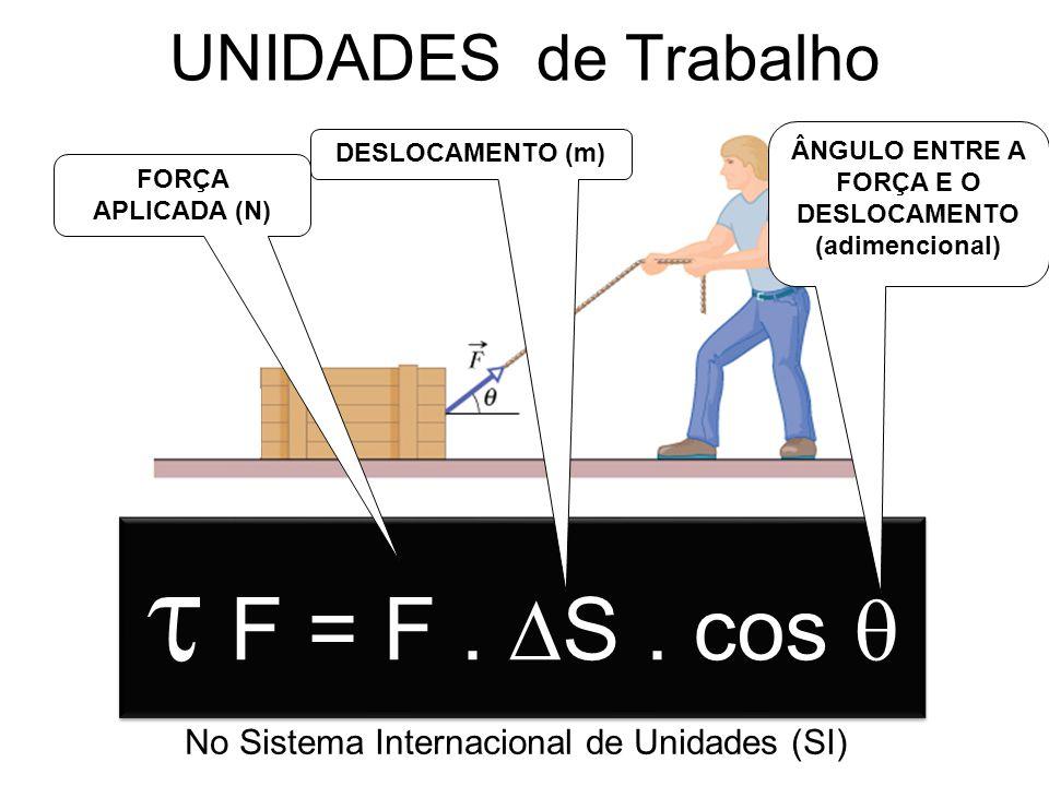 ÂNGULO ENTRE A FORÇA E O DESLOCAMENTO (adimencional)
