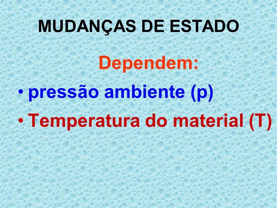 Temperatura do material (T)