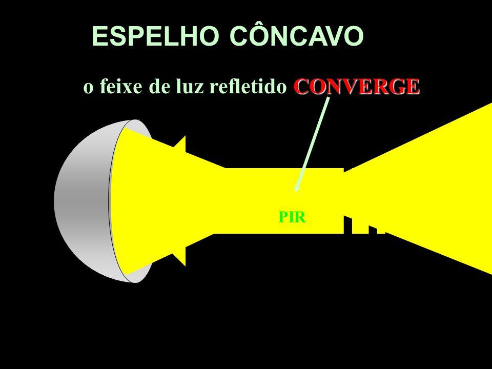 ESPELHO CÔNCAVO o feixe de luz refletido CONVERGE POI PIR