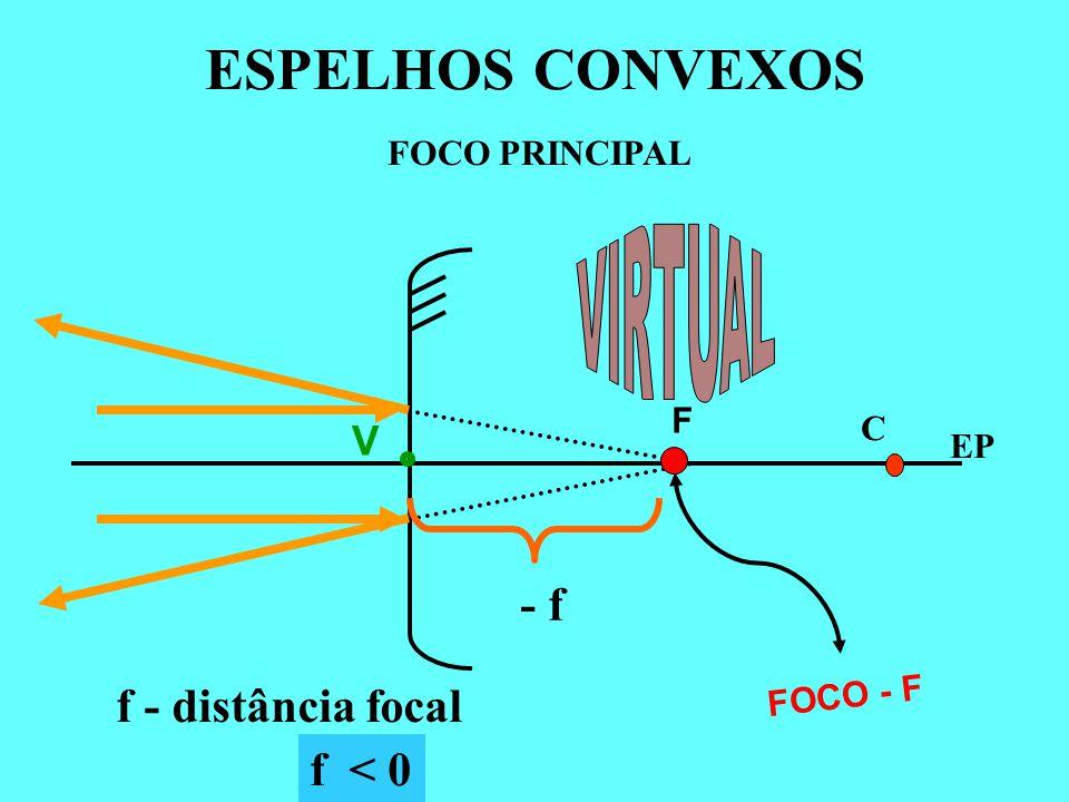 ESPELHOS CONVEXOS VIRTUAL - f f - distância focal f < 0 V