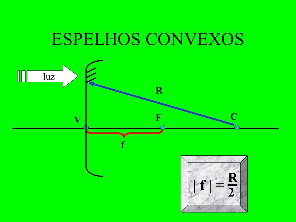 ESPELHOS CONVEXOS luz R F C V f | f | = R 2