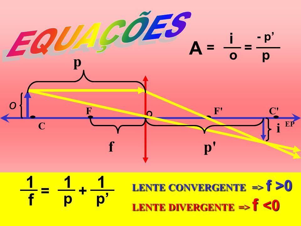 EQUAÇÕES A 1 f i f p p = + p p' = o p o i - p' F F C C