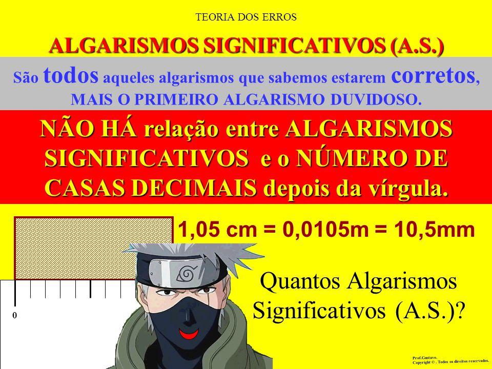 ALGARISMOS SIGNIFICATIVOS (A.S.)
