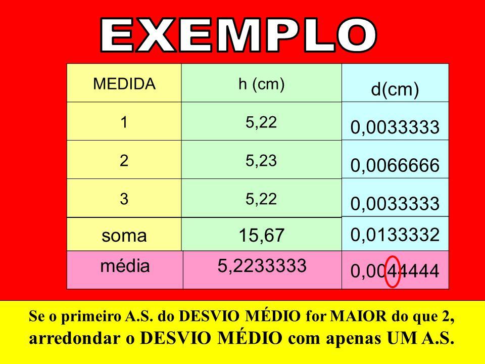 EXEMPLO d(cm) 0,0033333 0,0066666 soma 15,67 0,0133332 0,0044444 média