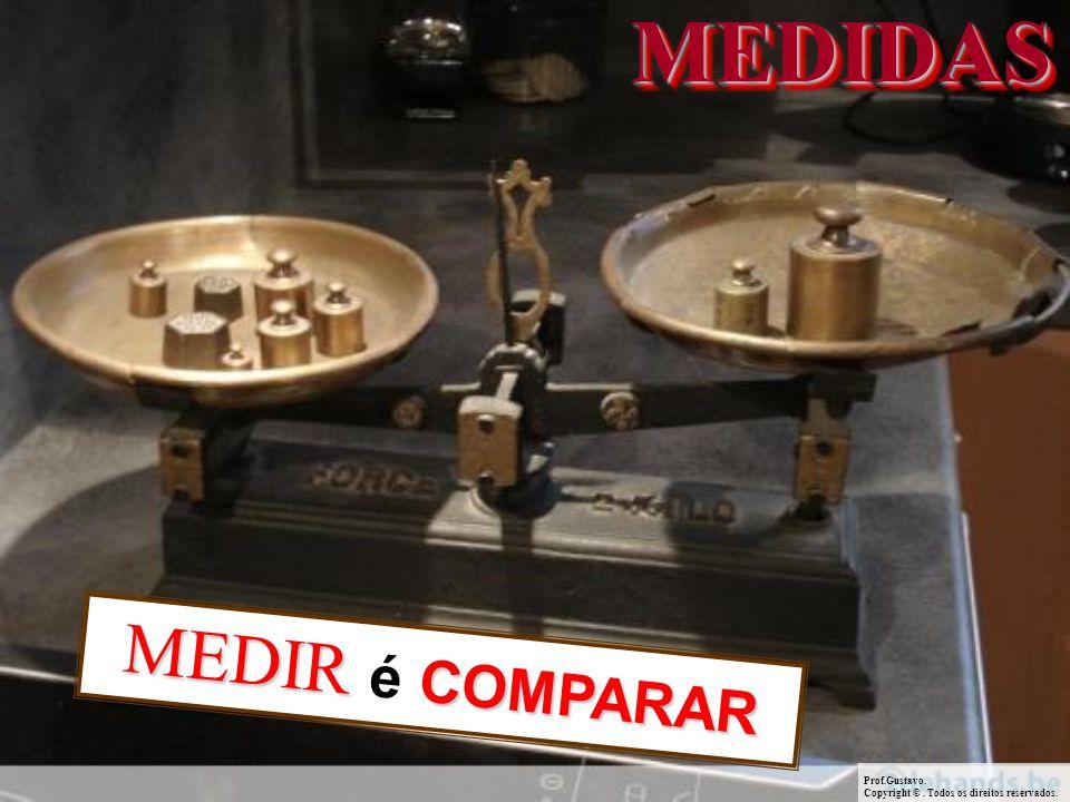 MEDIDAS MEDIR é COMPARAR