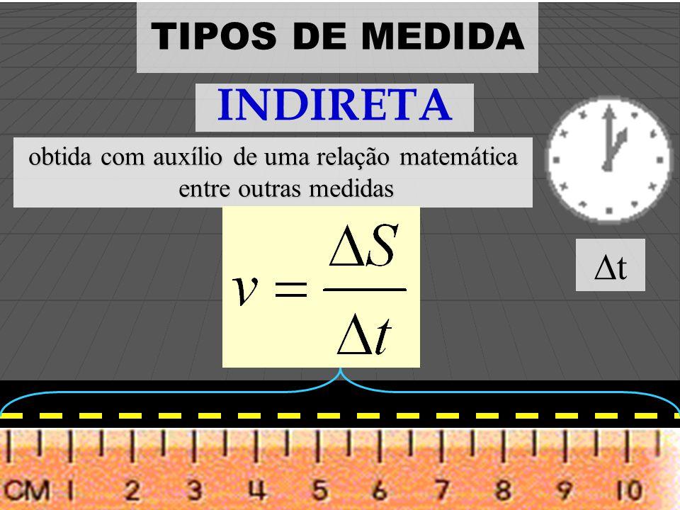 obtida com auxílio de uma relação matemática entre outras medidas