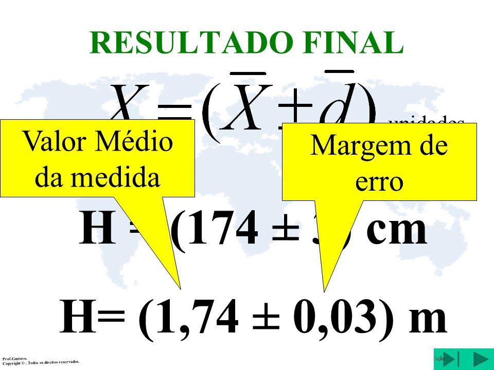 H = (174 ± 3) cm H= (1,74 ± 0,03) m RESULTADO FINAL