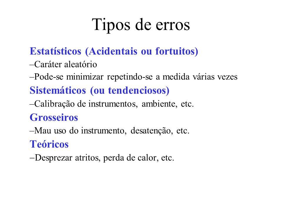 Tipos de erros Estatísticos (Acidentais ou fortuitos)