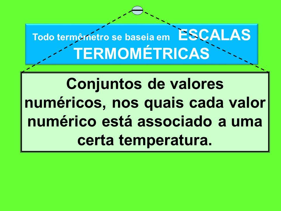 Todo termômetro se baseia em ESCALAS TERMOMÉTRICAS