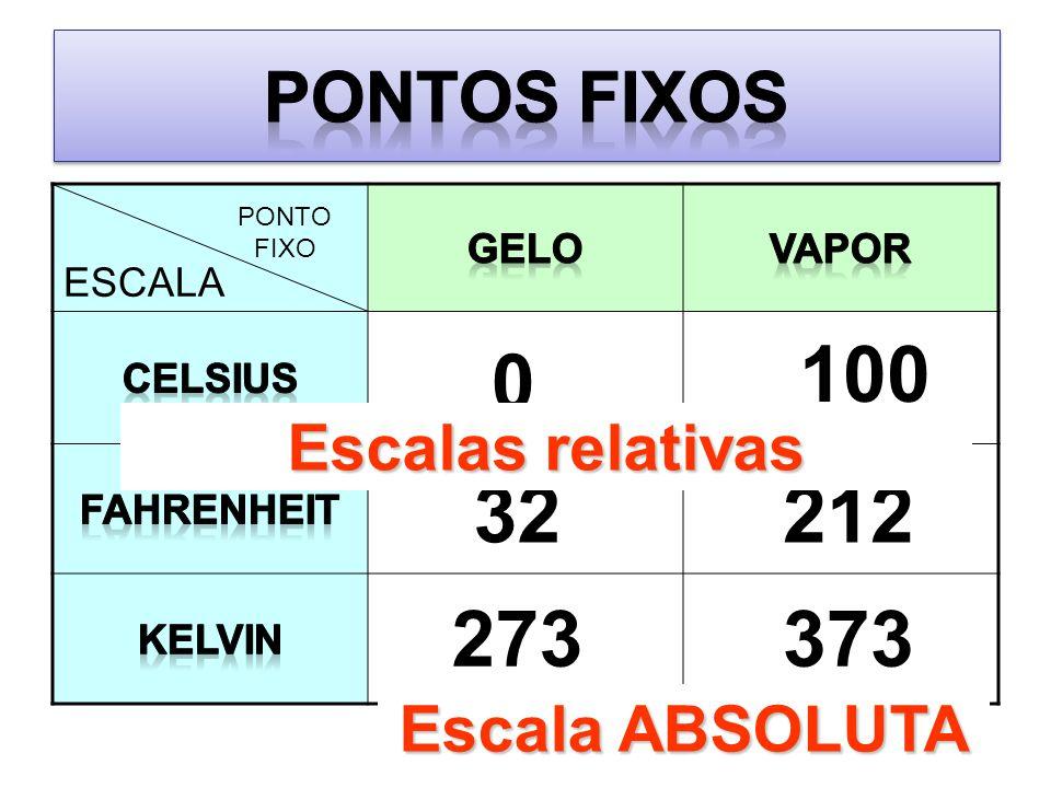 Valor APROXIMADO (a rigor: 273,15 e 373,15)