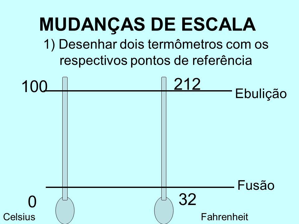 1) Desenhar dois termômetros com os respectivos pontos de referência