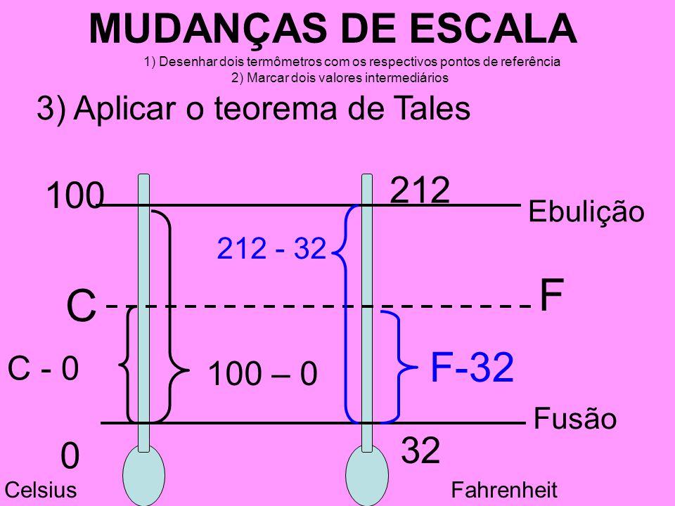F C MUDANÇAS DE ESCALA F-32 212 100 32 3) Aplicar o teorema de Tales