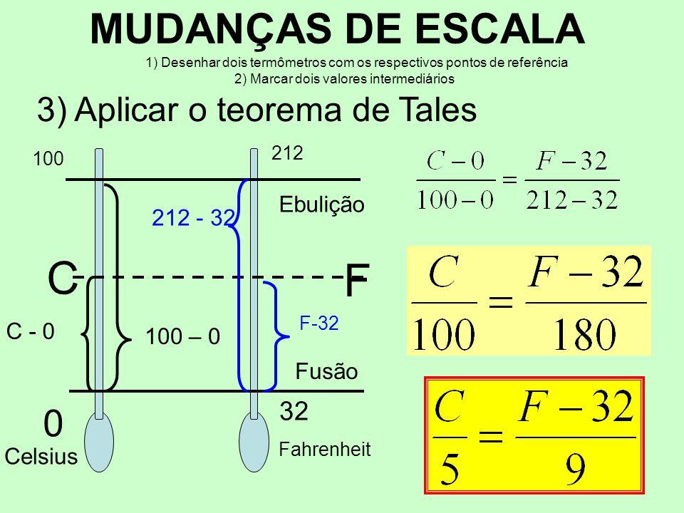C F MUDANÇAS DE ESCALA 3) Aplicar o teorema de Tales 32 Ebulição