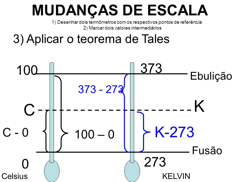 K C MUDANÇAS DE ESCALA K-273 373 100 273 3) Aplicar o teorema de Tales
