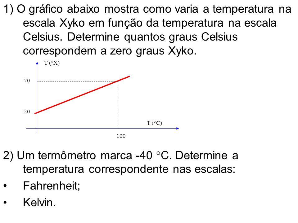 1) O gráfico abaixo mostra como varia a temperatura na escala Xyko em função da temperatura na escala Celsius. Determine quantos graus Celsius correspondem a zero graus Xyko.