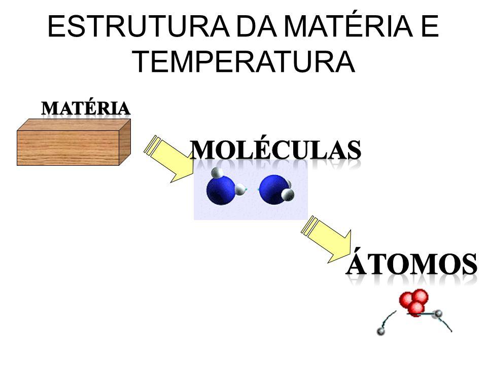 ESTRUTURA DA MATÉRIA E TEMPERATURA