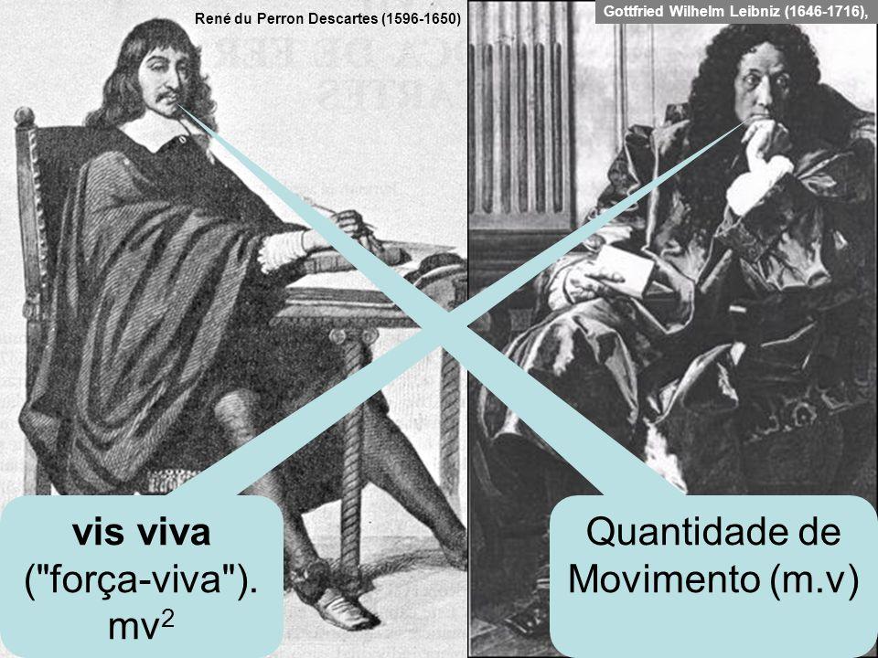 vis viva ( força-viva ). mv2 Quantidade de Movimento (m.v)