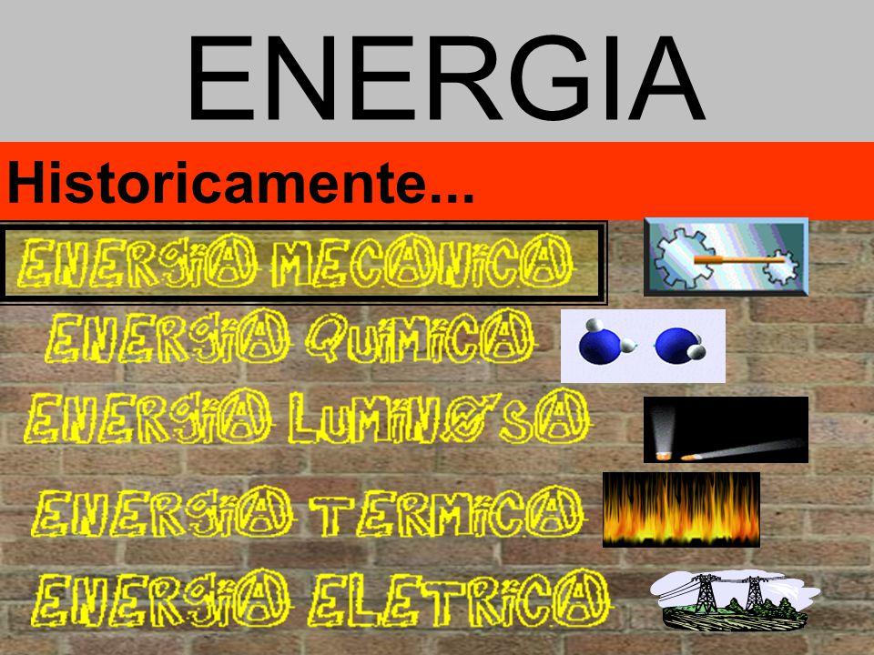 ENERGIA Historicamente...