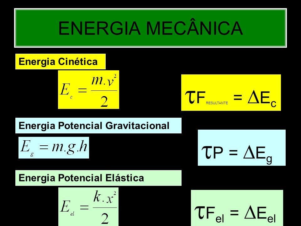 FRESULTANTE = Ec P = Eg Fel = Eel ENERGIA MECÂNICA