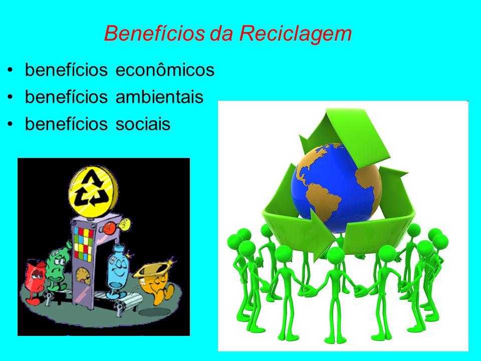 Benefícios da Reciclagem