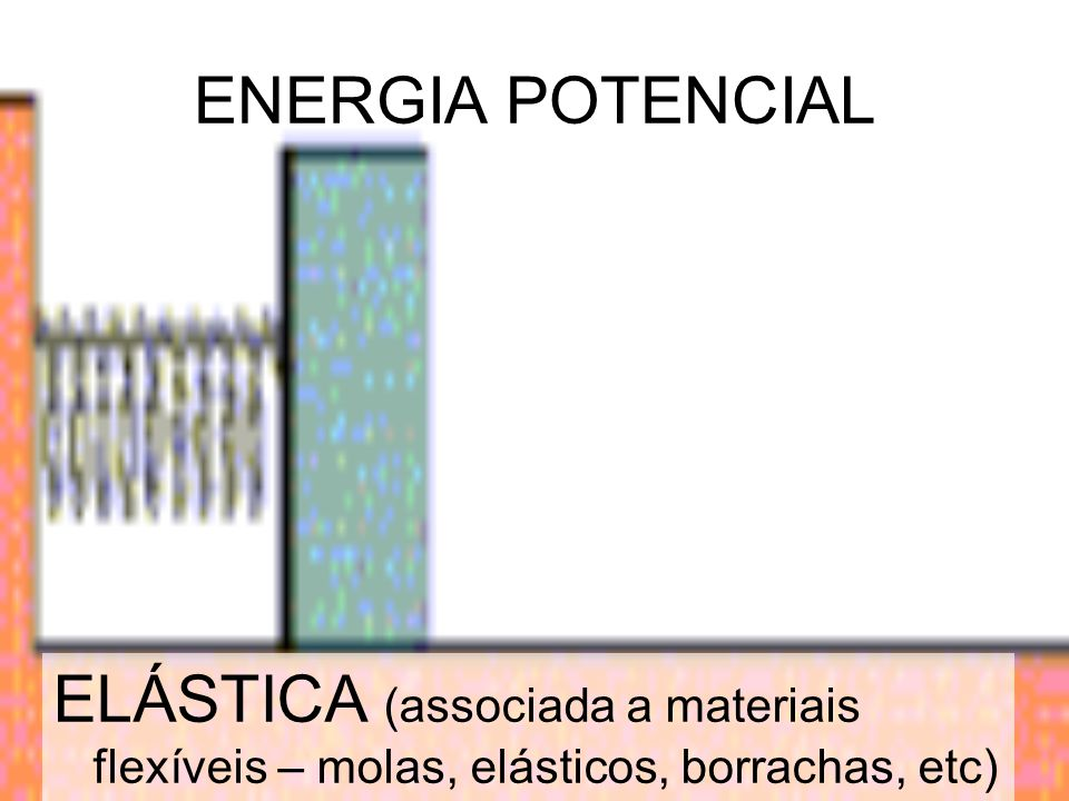 ENERGIA POTENCIAL ELÁSTICA (associada a materiais flexíveis – molas, elásticos, borrachas, etc)