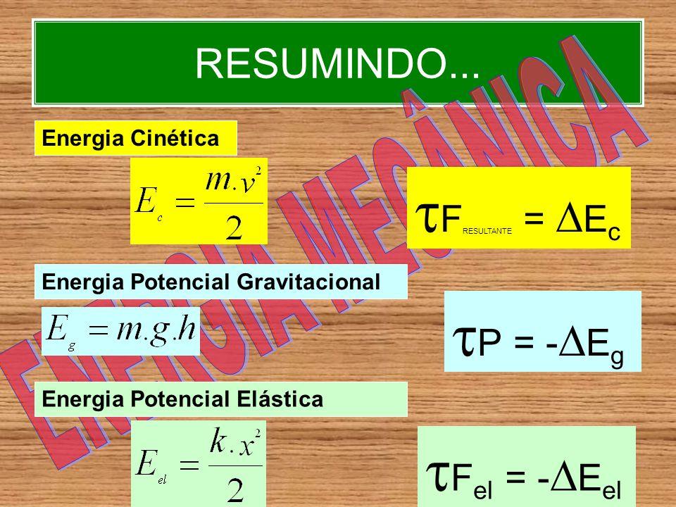 FRESULTANTE = Ec P = -Eg Fel = -Eel RESUMINDO...