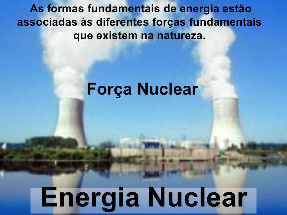 Energia Nuclear Força Nuclear