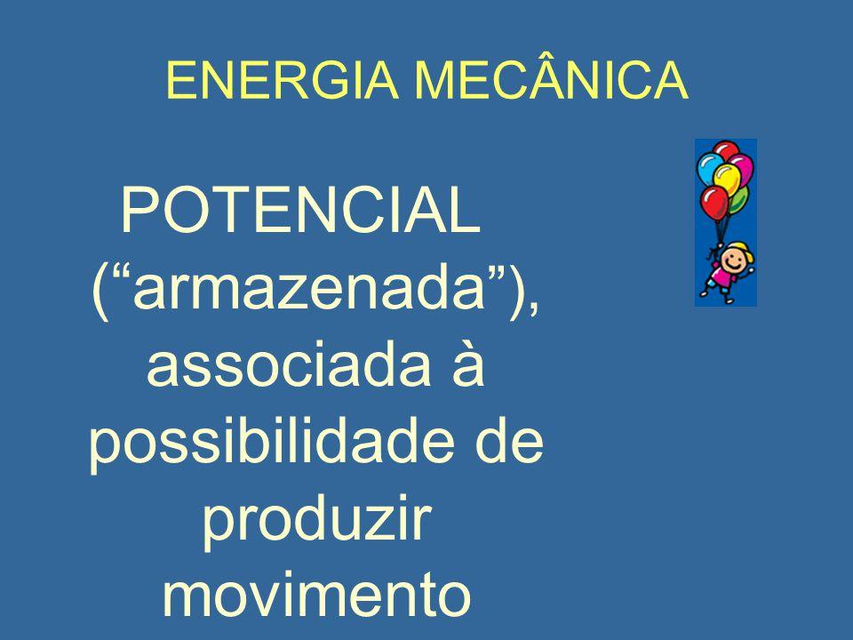 ENERGIA MECÂNICA POTENCIAL ( armazenada ), associada à possibilidade de produzir movimento