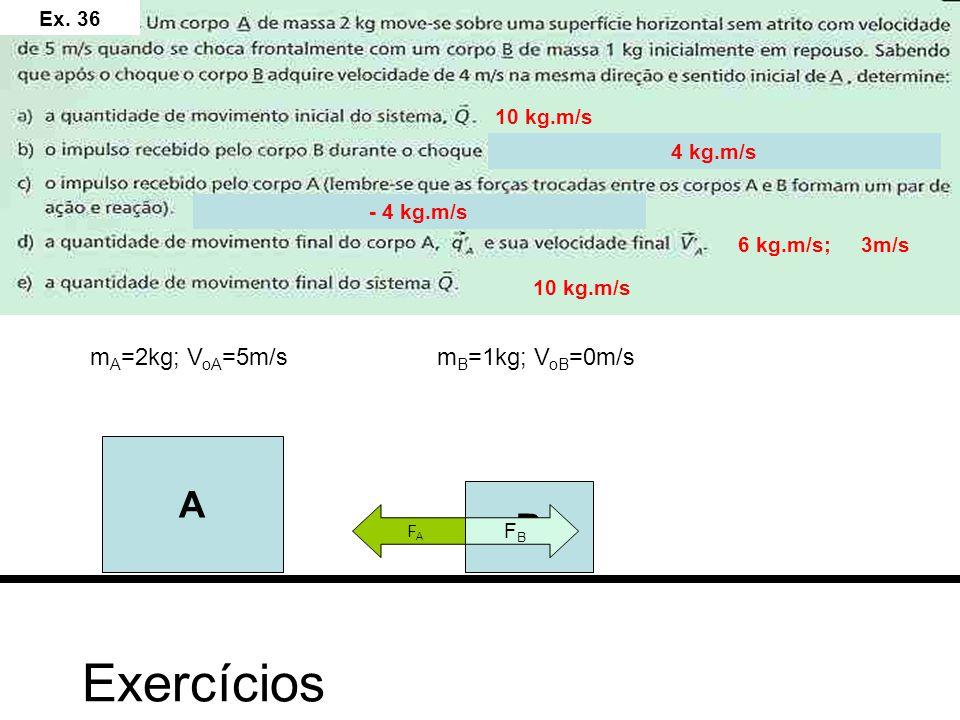 Exercícios A B mA=2kg; VoA=5m/s mB=1kg; VoB=0m/s Ex. 36 10 kg.m/s