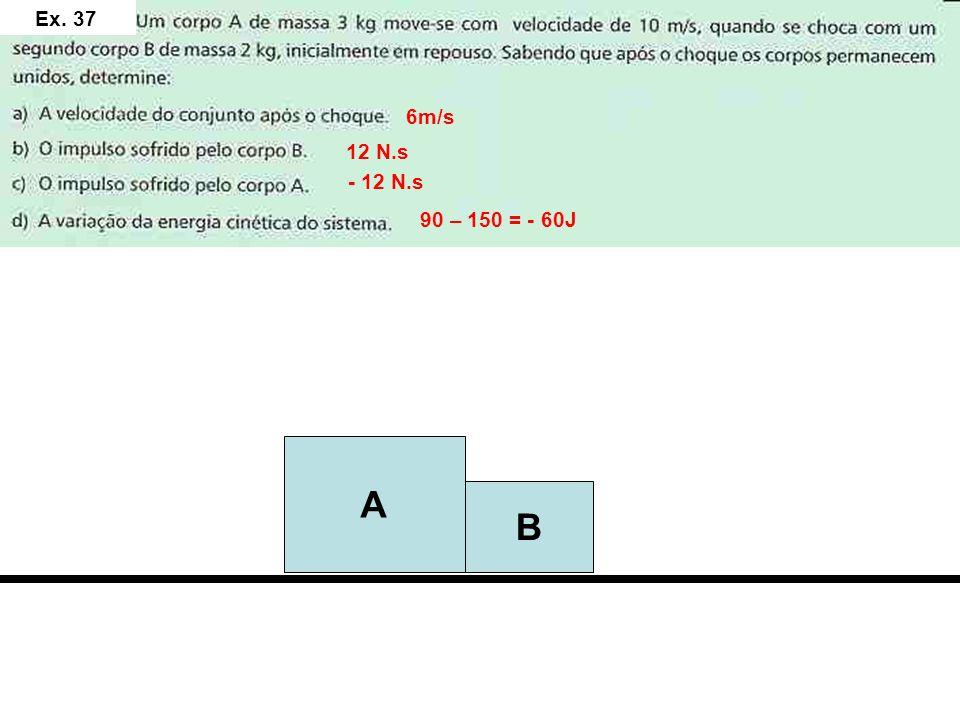 Ex. 37 6m/s 12 N.s - 12 N.s 90 – 150 = - 60J B A