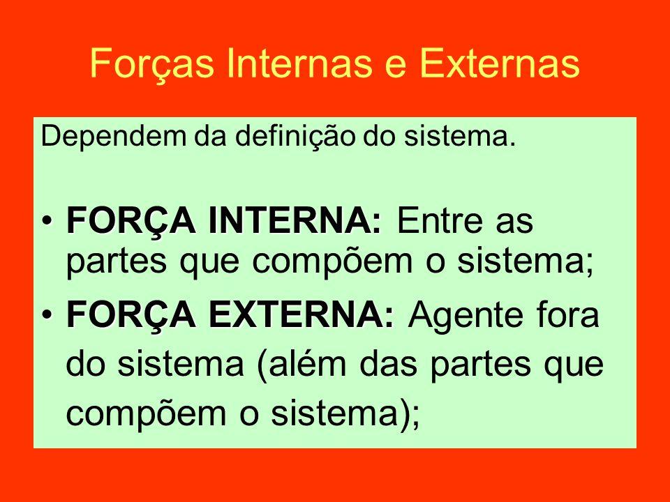 Forças Internas e Externas