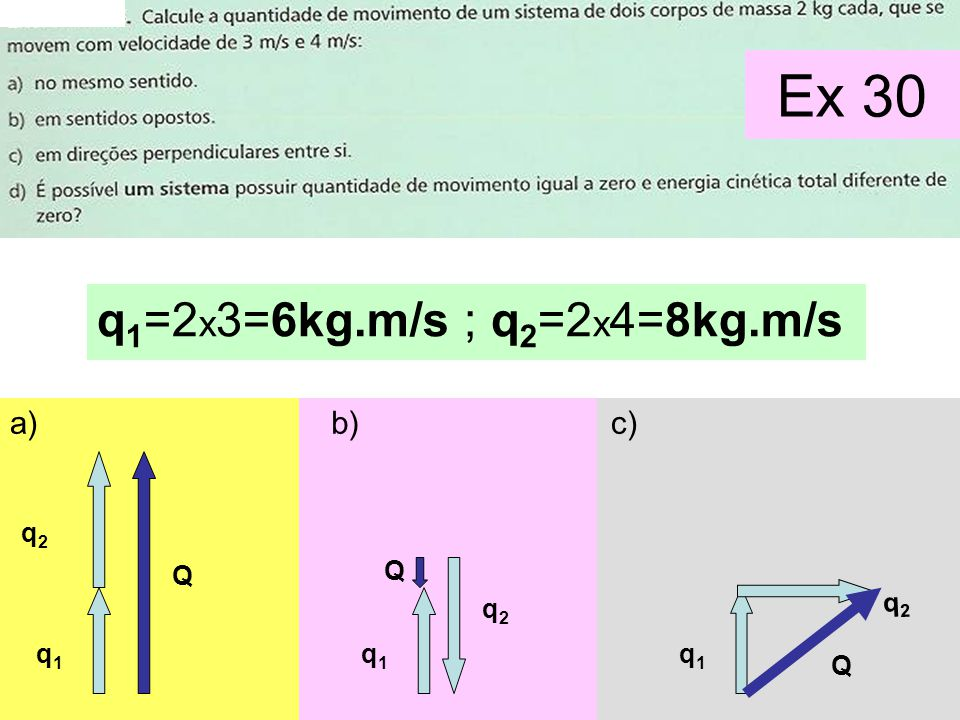 Ex 30 q1=2x3=6kg.m/s ; q2=2x4=8kg.m/s a) b) c) q2 Q Q q2 q2 q1 q1 q1 Q
