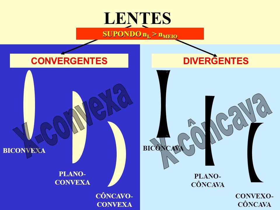 LENTES X-convexa X-côncava CONVERGENTES DIVERGENTES