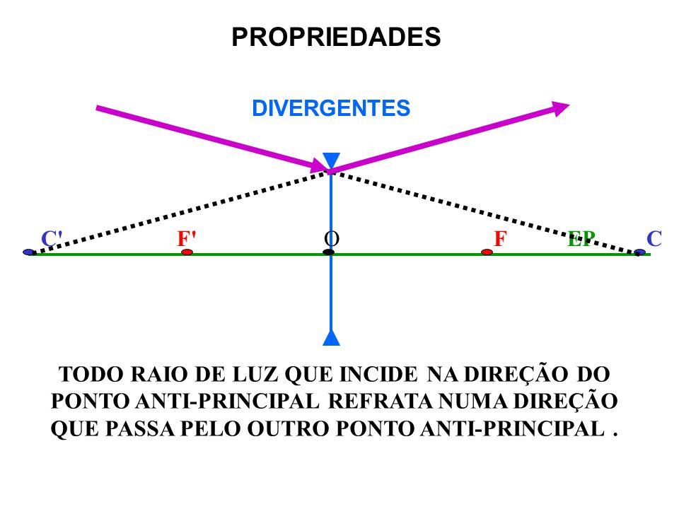 PROPRIEDADES DIVERGENTES F F C C O EP