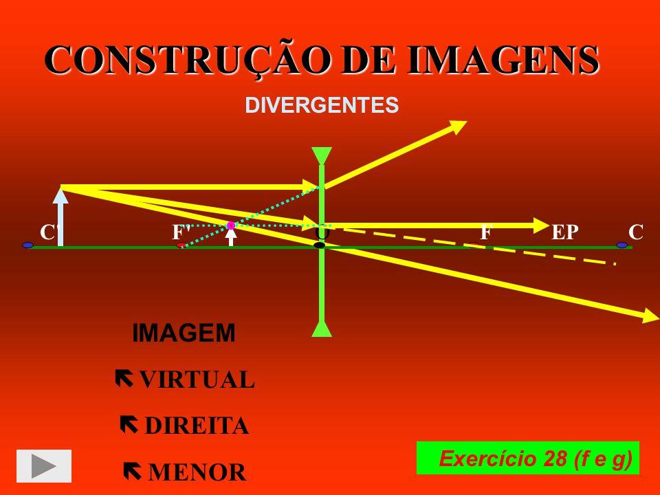 CONSTRUÇÃO DE IMAGENS IMAGEM VIRTUAL DIREITA MENOR DIVERGENTES F F C