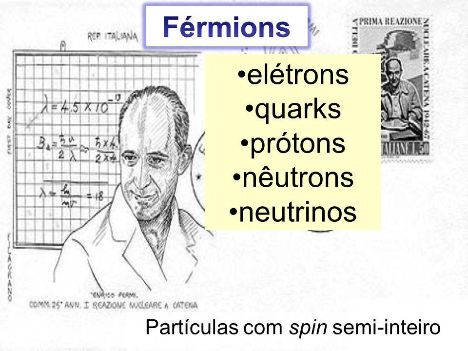 Partículas com spin semi-inteiro