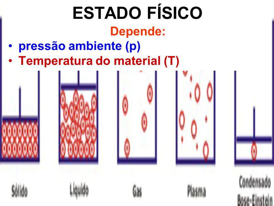 ESTADO FÍSICO Depende: pressão ambiente (p)