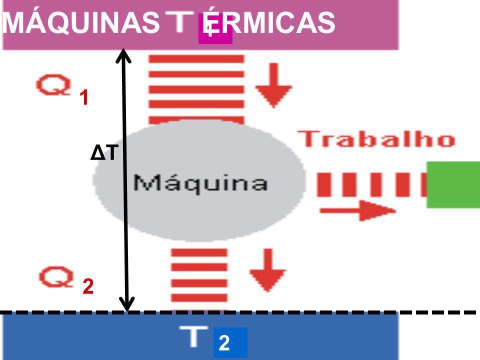 MÁQUINAS ÉRMICAS 1 ΔT 1 2 2