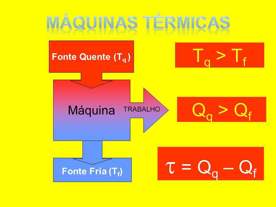  = Qq – Qf Tq > Tf Qq > Qf MÁQUINAS TÉRMICAS Máquina