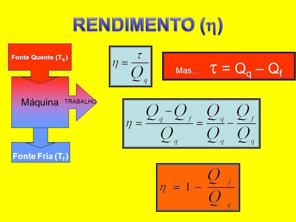 RENDIMENTO () Máquina Mas...  = Qq – Qf Fonte Fria (Tf )