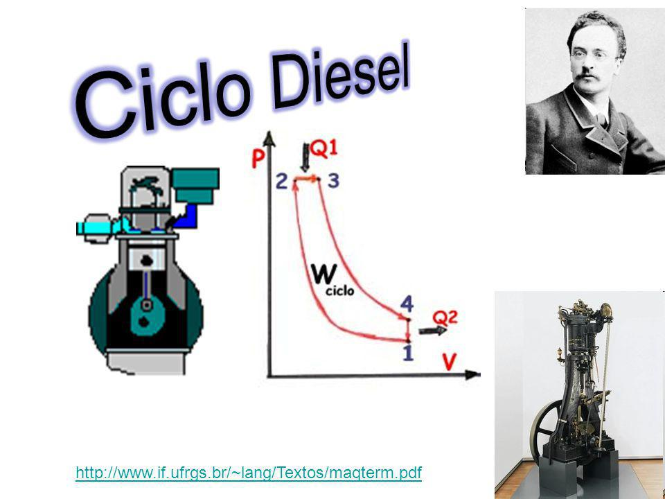 Ciclo Diesel http://www.if.ufrgs.br/~lang/Textos/maqterm.pdf