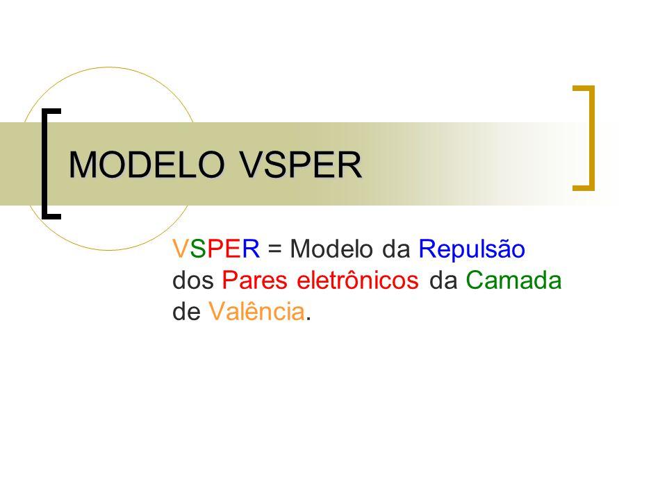 MODELO VSPER VSPER = Modelo da Repulsão dos Pares eletrônicos da Camada de Valência.