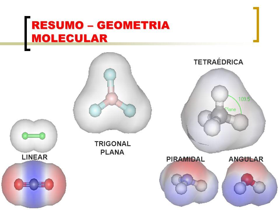 RESUMO – GEOMETRIA MOLECULAR