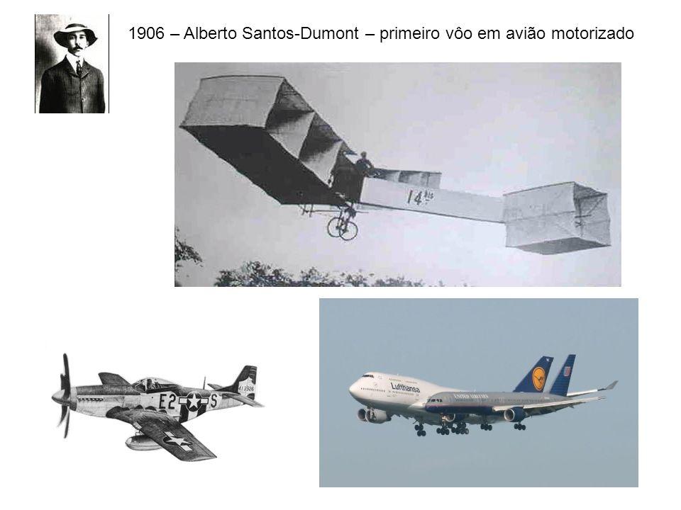 1906 – Alberto Santos-Dumont – primeiro vôo em avião motorizado