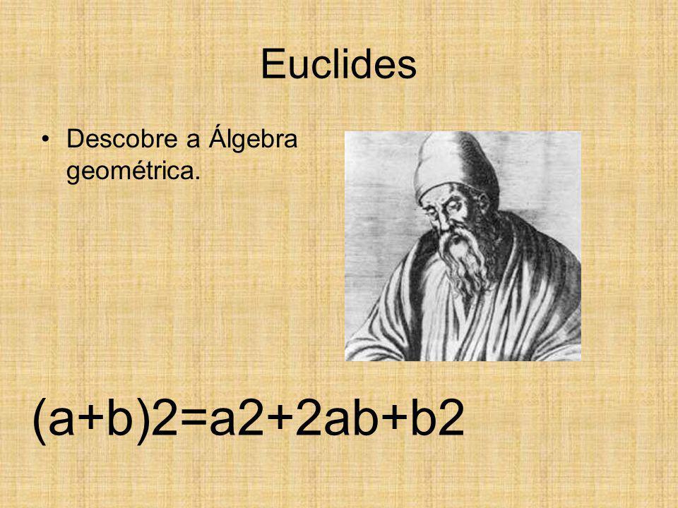 Euclides Descobre a Álgebra geométrica. (a+b)2=a2+2ab+b2