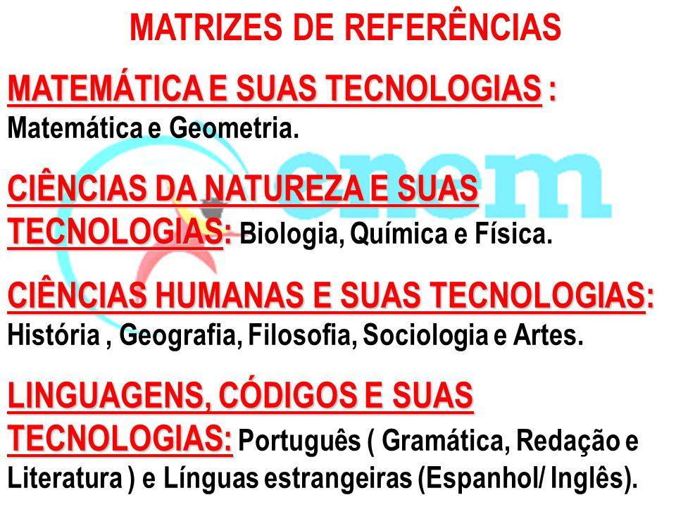 MATRIZES DE REFERÊNCIAS